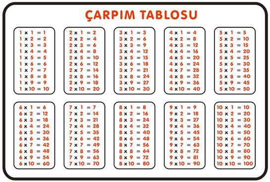 carpim-tablosu